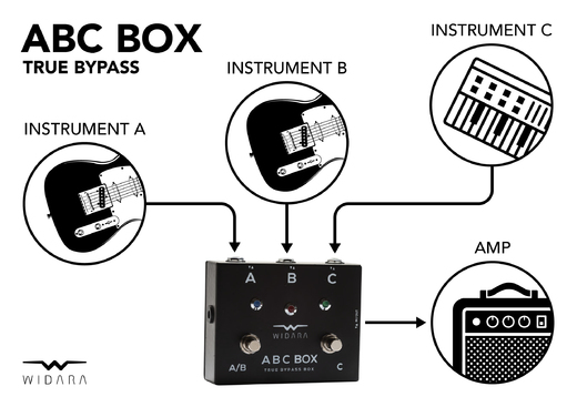 Widara_ABC-BOX_diagram_hi-res_01.jpg