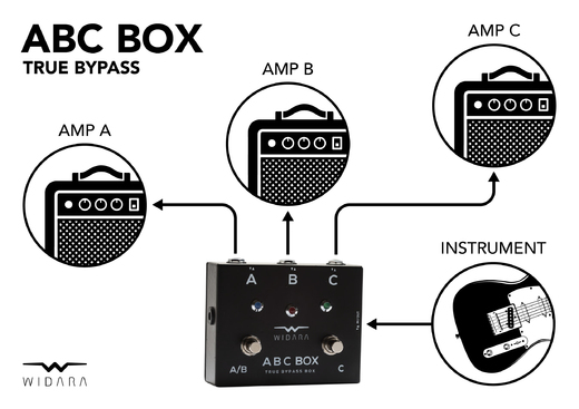Widara_ABC-BOX_diagram_hi-res_02.jpg