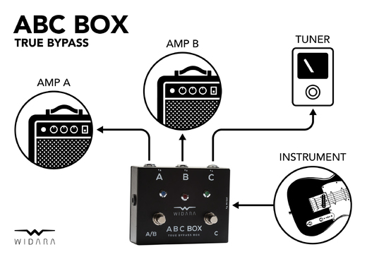 Widara_ABC-BOX_diagram_hi-res_03.jpg
