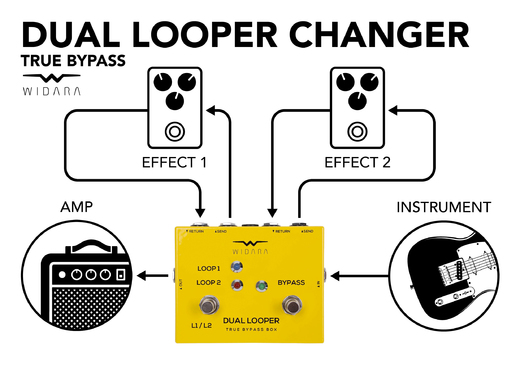Widara_DUAL-LOOPER-CHANGER_diagram_hi-res_01.jpg